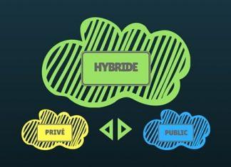cloud hybride securemails
