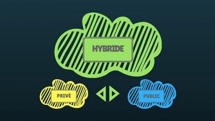 Cloud hybride : deux entreprises sur trois sensibles à son usage